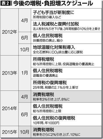 zouzei_schedule2012