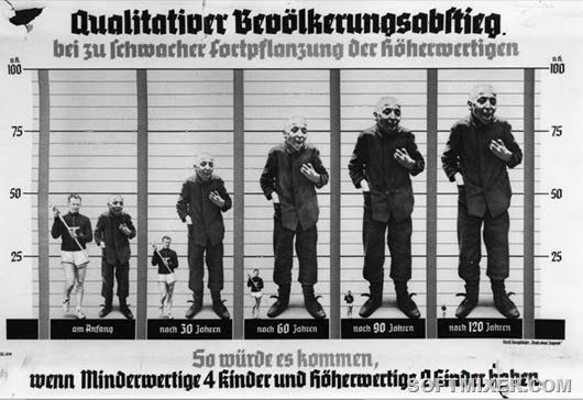 nazi_eugenics_poster
