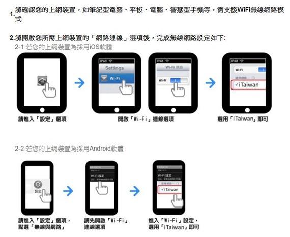 iTaiwan使用方法