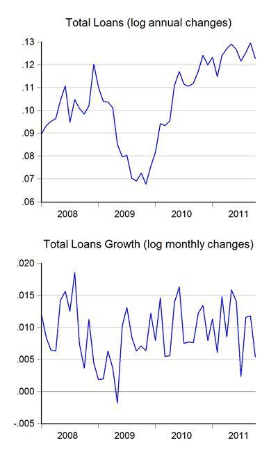 09_loans