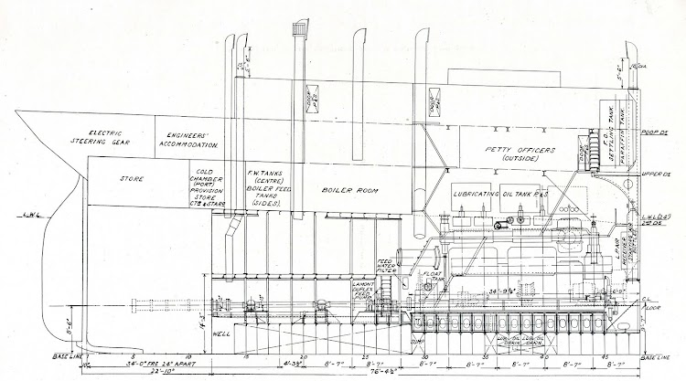 Fig.3. Elevation og the Engine-room, CONDE DE CHURRUCA. De la revista THE SHIPBUILDER. Año 1921.jpg