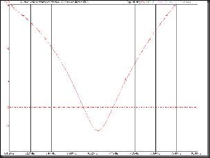 Loop 40 meter