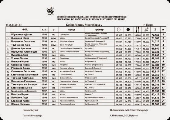 penzakritog2014_1-page-001