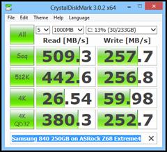 Samsung 840 250GB CrystalDiskMark
