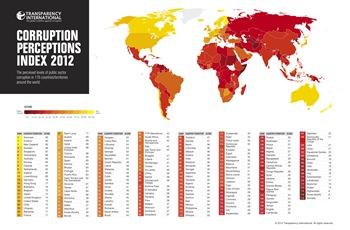 corruption-2012