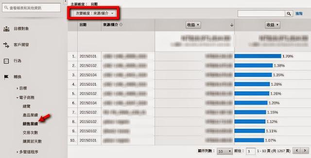 整體活動 CPS 獲利成本分析.jpg
