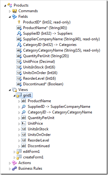 View 'grid1' of Products controller.