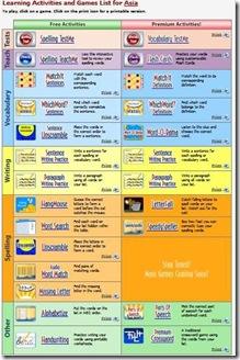 SpellingCitygames