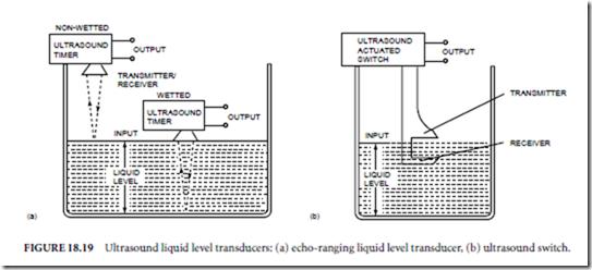 process transducers   fluid flow transducers  flowmeters
