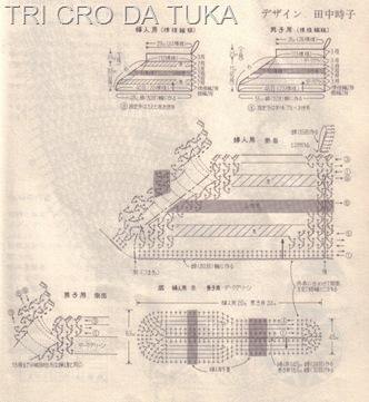 botinha 1 - grafico