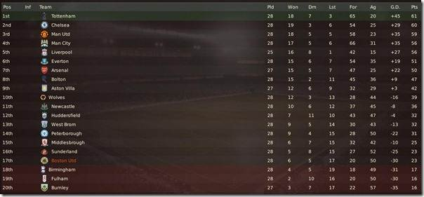 Premier League table - season 8