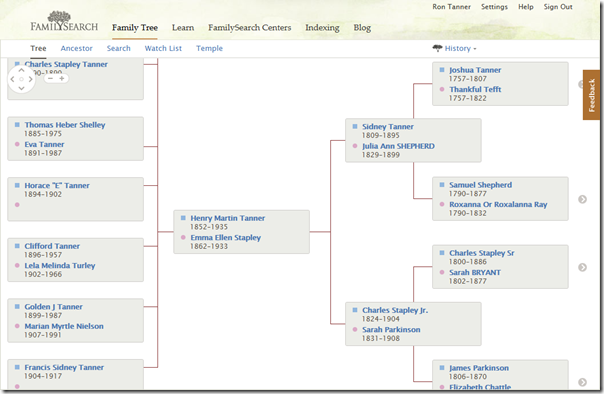 The FamilySearch Family Tree