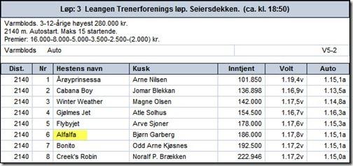 2012-startliste-10sept-alf