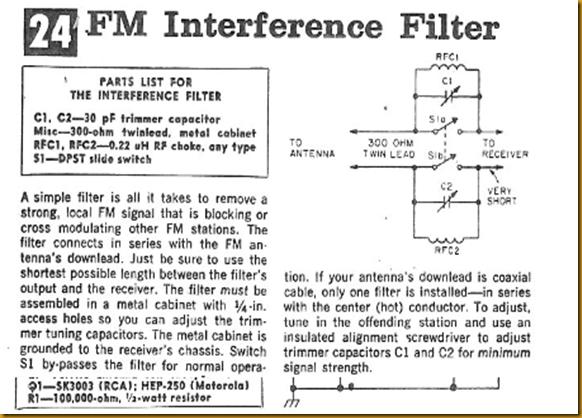 fm filter