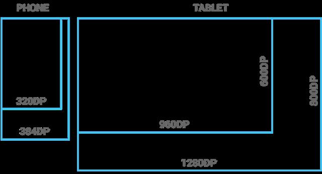 metrics_diagram