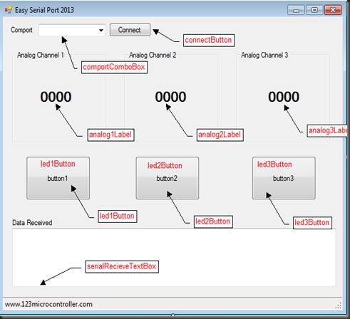 C# ติดต่อโลกภายนอกด้วย  SerialPort Class