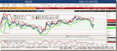 mrcb_chart