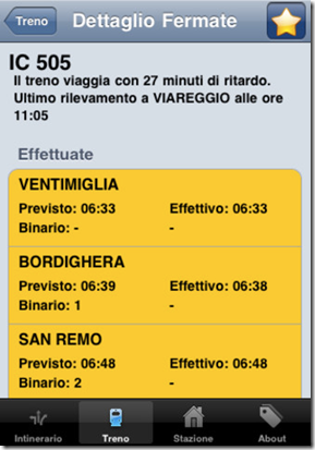 Info Treni