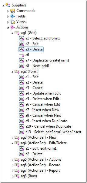 Actions  'ag1/a3', 'ag2/a2', and 'ag4/a2' have their 'Command Name' property set to 'Delete'