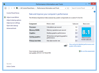 Windows 8 Experience Index Samsung 840 250GB