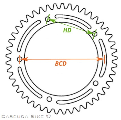Chainring copia