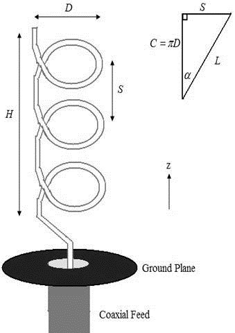 Helical Antenna Theory