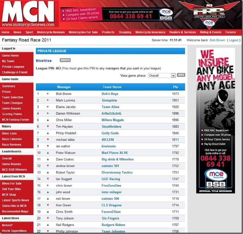 MCN FantasyRoad Race 2011