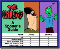 easter zombie jesus undead