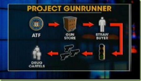 project-gunrunner-graphic