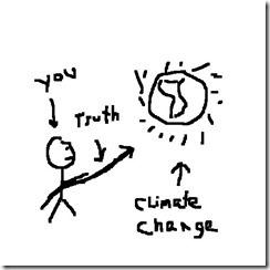 ClimateChangeChampion