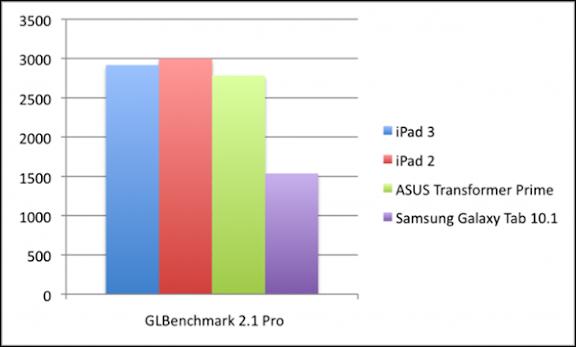 GLBenchPro-600x361.png