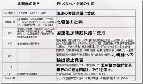 SnapCrab_NoName_2014-4-8_8-49-22_No-00