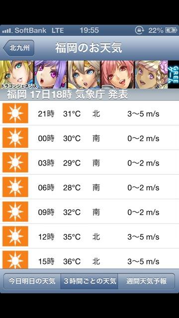 3時間ごとの天気予報