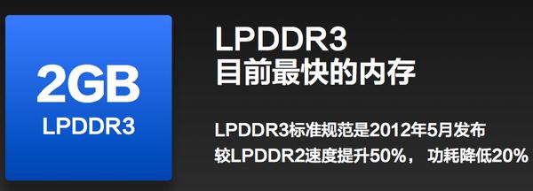小米3 2GB RAM