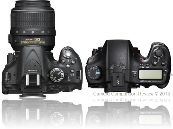 Nikon D5200 vs Sony Alpha SLT-A77
