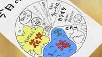 [UTW]_Minami-ke_Tadaima_-_05_[h264-720p][E69262E4].mkv_snapshot_17.13_[2013.02.04_20.43.25]