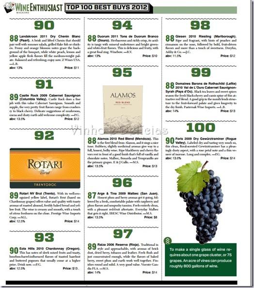 best-value-wines-vinhoedelicias10