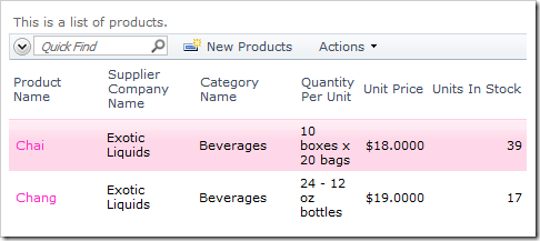 Unit Price data field in grid view shows 4 numbers after the decimal place.