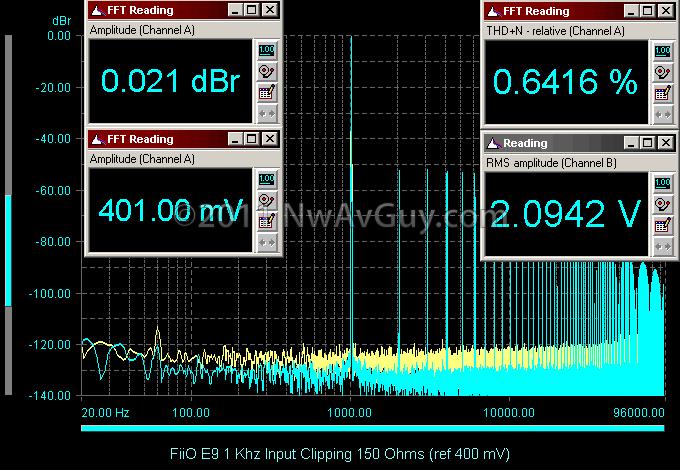 FiiO E9 1 Khz Input Clipping 150 Ohms (ref 400 mV)