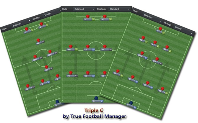 FM2013 Tactics