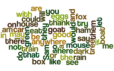 Green Eggs and Ham word cloud (click for larger image)