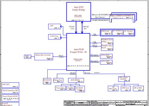 Toshiba Satellite C660 - Compal LA-7202P Free Download Laptop Motherboard Schematics