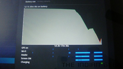 Sony Tablet S - Battery Life