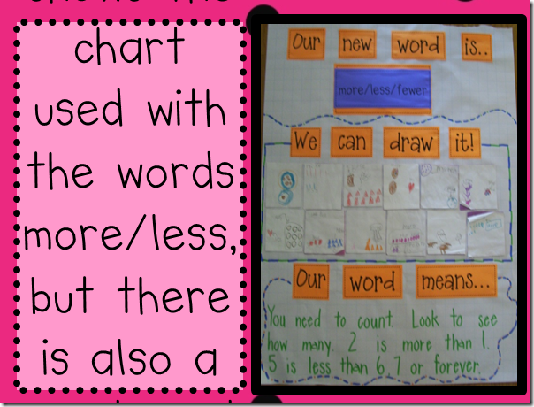 KinderGals: Graphing Anchor Chart and Vocabulary