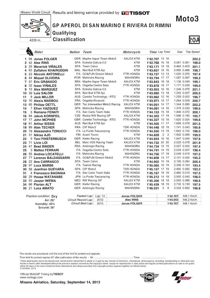 moto3-qp-misano-classification.jpg