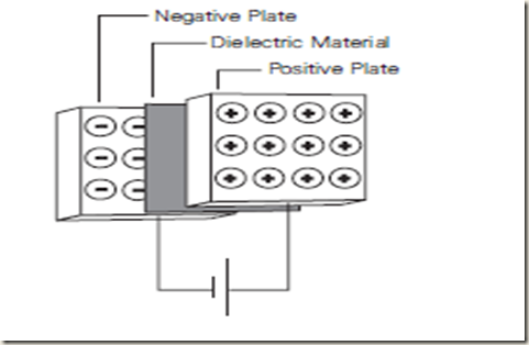 electrical engineering: Capacitance and Capacitors