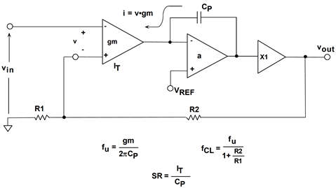 Model for two stage VFB op amp