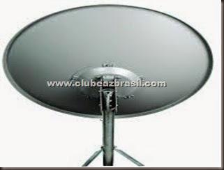 Tamanho das antenas parabólica