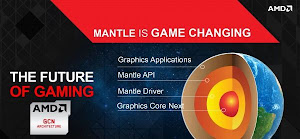 AMD Mantle