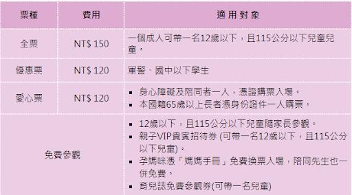 2014 四月婦幼展票價說明-台北世貿一館